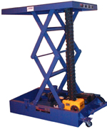 Mechanical Chain Lifts